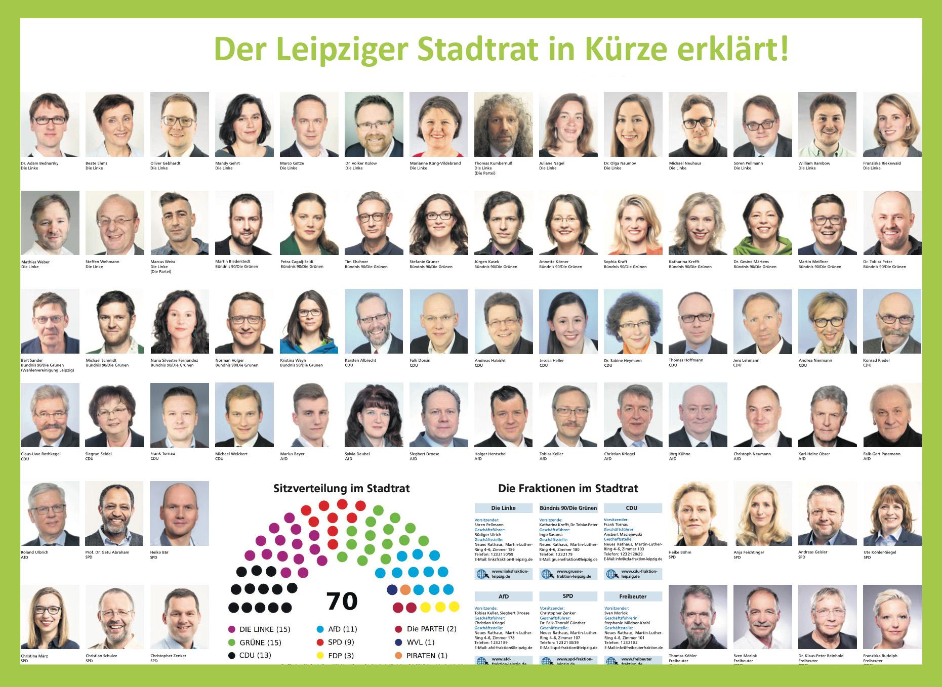 Der Stadtrat von Leipzig in Kürze erklärt!